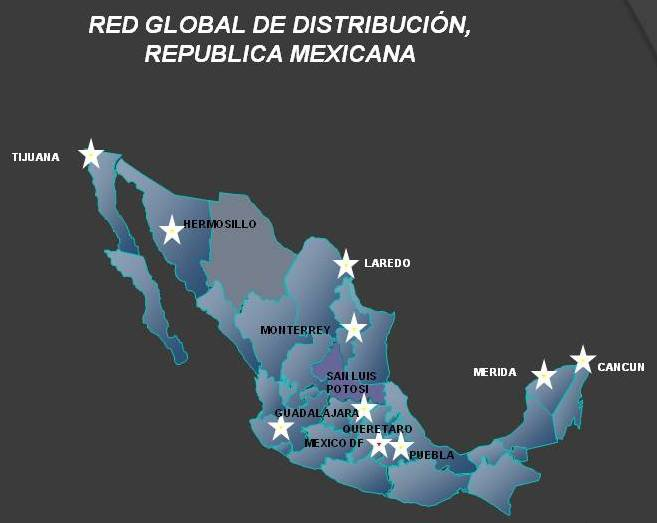 Red distribución